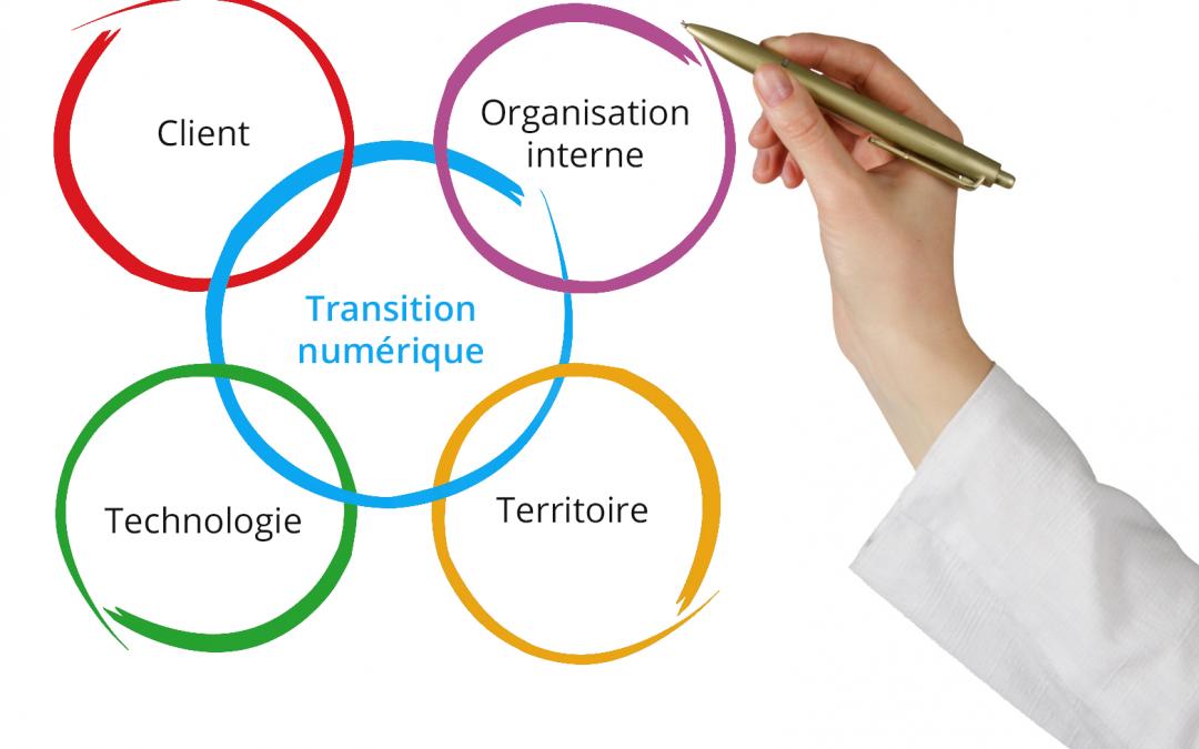 Les ressources humaines : la clé de la transformation numérique des Offices de Tourisme ?